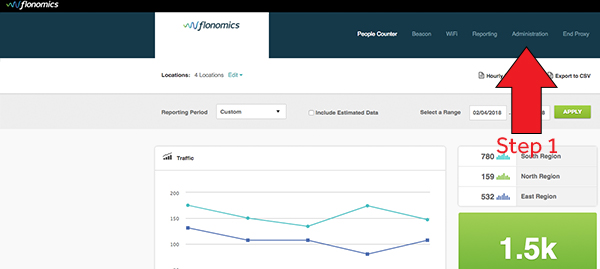 Flonomics dashboard advanced analytics